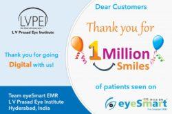 best eye hospital in hyderabad