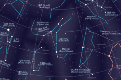 What is an Asterism in Astronomy