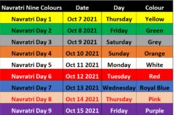 Navratri Colours 2021